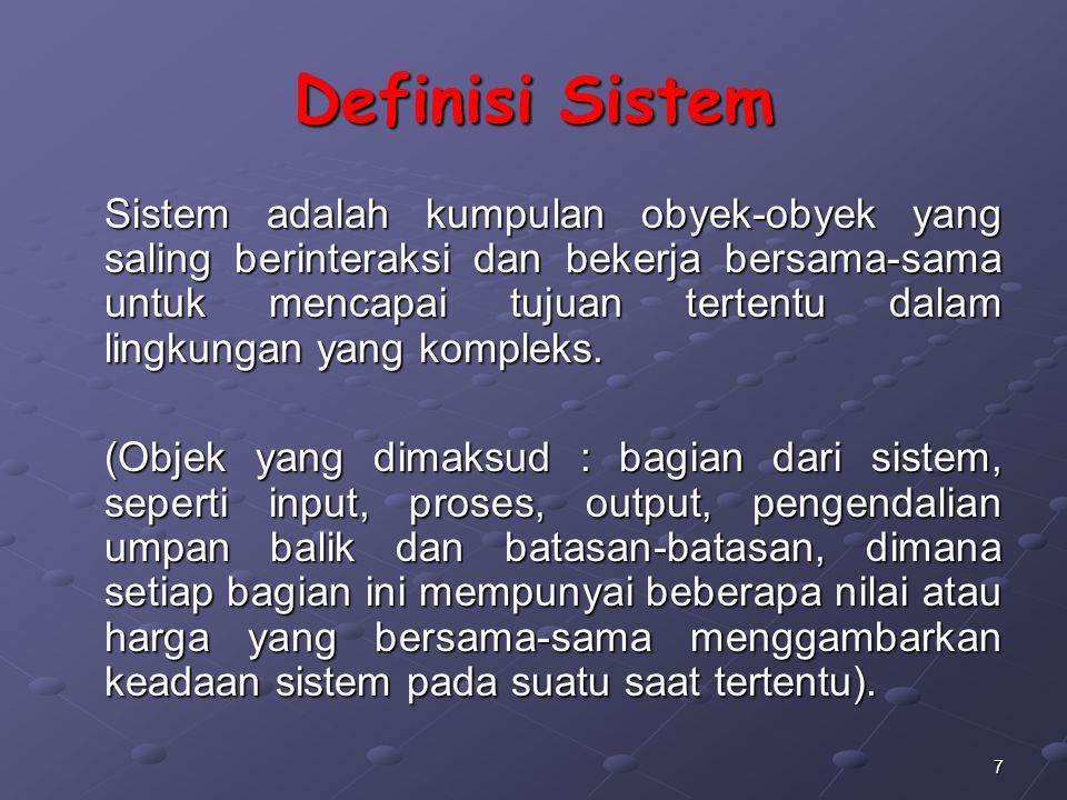 28 Perancangan Sistem 1.Permodelan Sistem Adalah sebuah representasi dari sistem nyata yang akan dibuat.