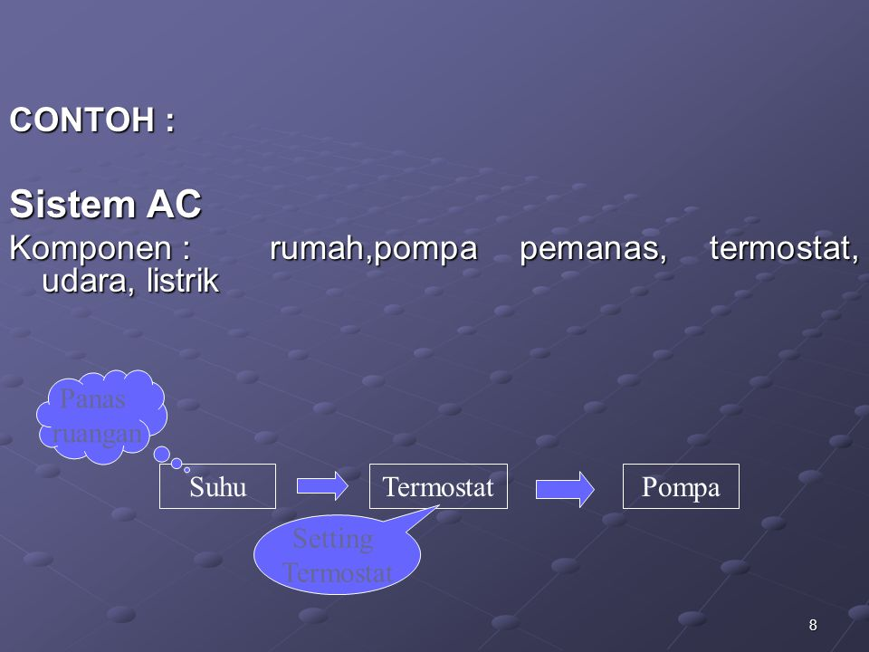 8 CONTOH : Sistem AC Komponen :rumah,pompa pemanas, termostat, udara, listrik SuhuTermostatPompa Panas ruangan Setting Termostat