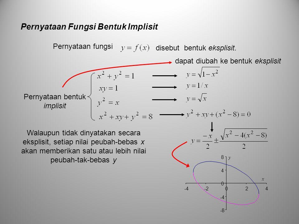 Pernyataan Fungsi Bentuk Implisit Pernyataan fungsi Pernyataan bentuk implisit Walaupun tidak dinyatakan secara eksplisit, setiap nilai peubah-bebas x