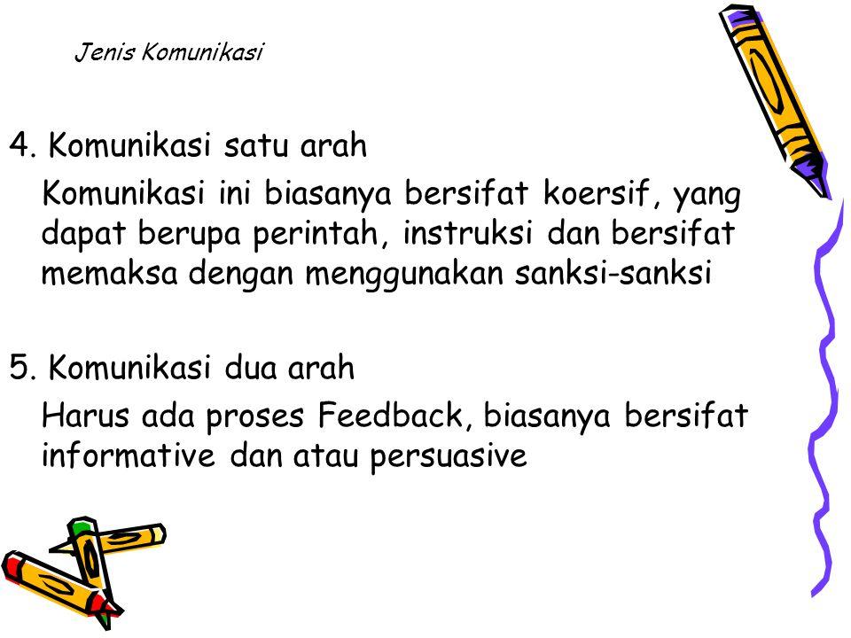 Jenis Komunikasi 4.