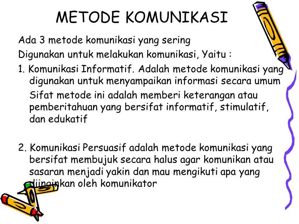 METODE KOMUNIKASI Ada 3 metode komunikasi yang sering Digunakan untuk melakukan komunikasi, Yaitu : 1.
