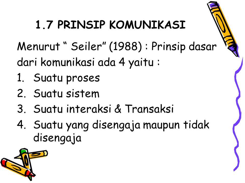 1.7 PRINSIP KOMUNIKASI Menurut Seiler (1988) : Prinsip dasar dari komunikasi ada 4 yaitu : 1.Suatu proses 2.Suatu sistem 3.Suatu interaksi & Transaksi 4.Suatu yang disengaja maupun tidak disengaja