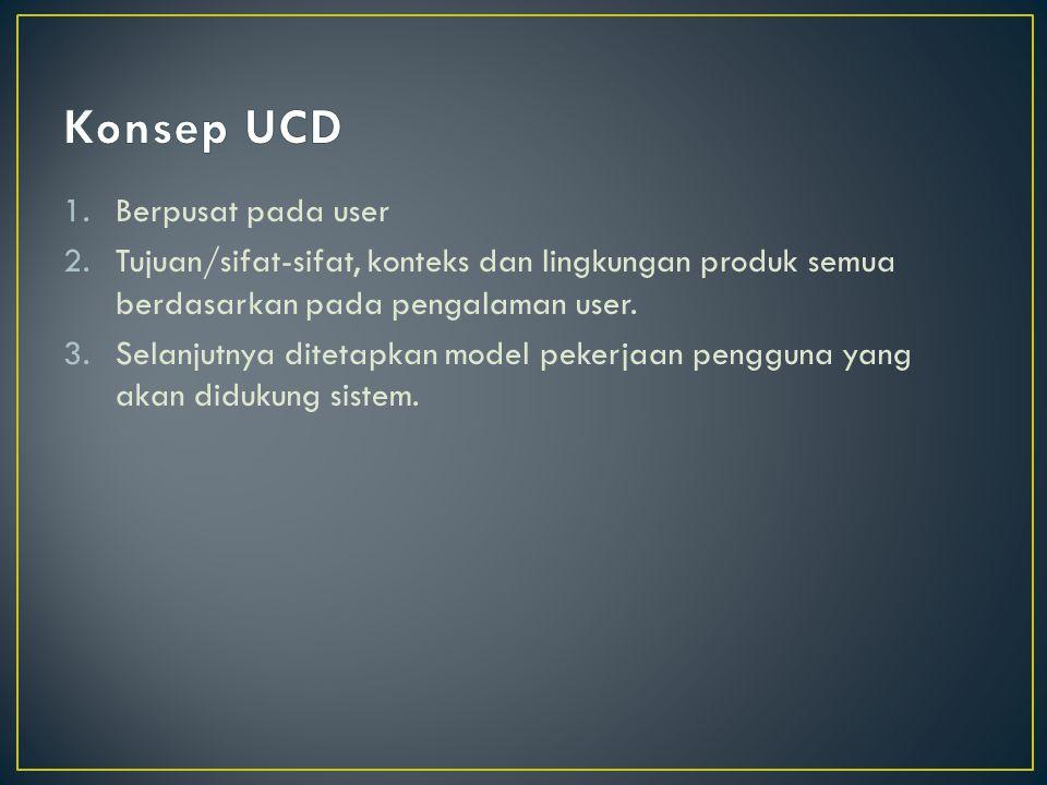 1.Pertama-tama fokus pada pengguna (user requirement) 2.Perancangan terintegrasi (prototyping) 3.Dari awal berlanjut pada pengujian pengguna (usability measurement) 4.Perancangan interatif (spiral model)