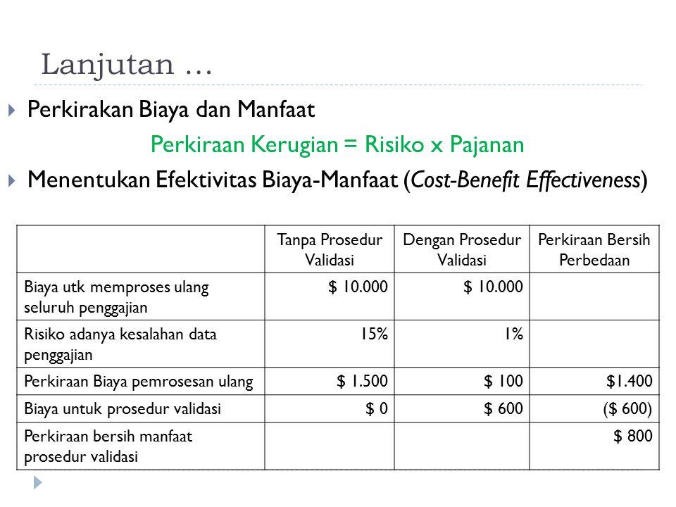 Lanjutan …  Perkirakan Biaya dan Manfaat Perkiraan Kerugian = Risiko x Pajanan  Menentukan Efektivitas Biaya-Manfaat (Cost-Benefit Effectiveness) Ta