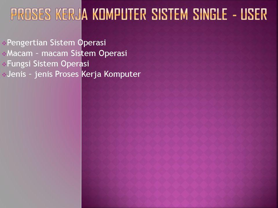  Pengertian Sistem Operasi  Macam – macam Sistem Operasi  Fungsi Sistem Operasi  Jenis – jenis Proses Kerja Komputer