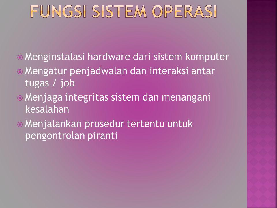  Proses kerja Sistem Operasi Real-time  Proses kerja Sistem Operasi Multi-user dan Single-user  Proses kerja Sistem Operasi Multi- tasking dan Single-tasking  Proses kerja Sistem Operasi Distributed Operating Sistem  Proses kerja Sistem Operasi Embedded Sistem  Proses kerja Sistem Operasi Mobile Operating Sistem/OS Mobile