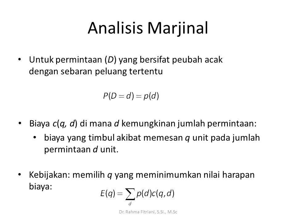 Analisis Marjinal Dr.