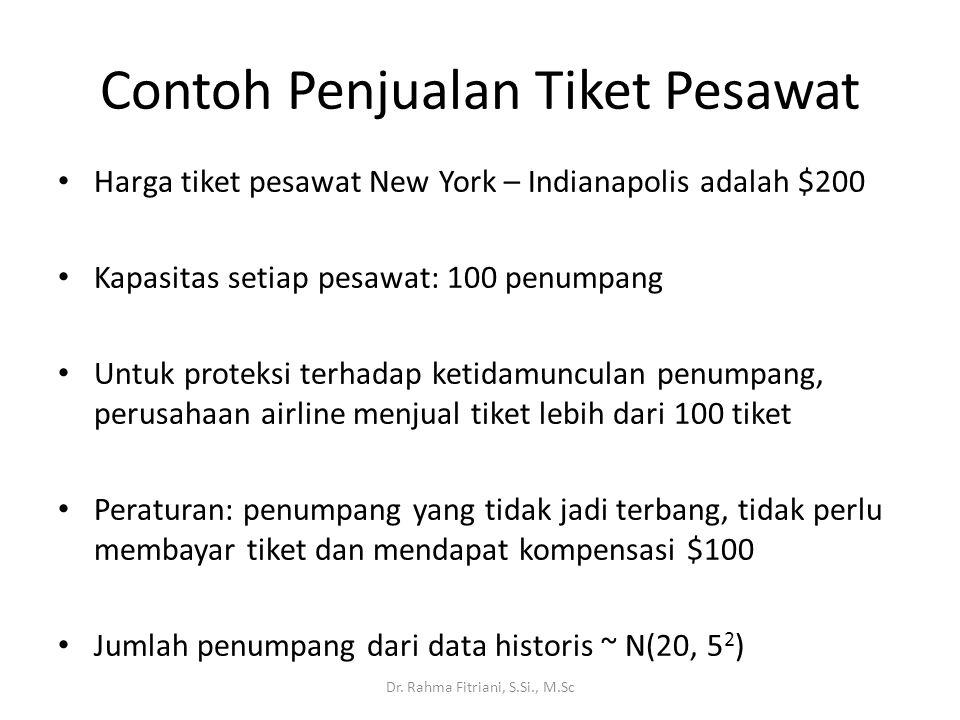 Didefinisikan: – q: # tiket yang dijual perusahaan airline – d: # jumlah penumpang yang tidak muncul – (q – d): jumlah penumpang yang pasti berangkat Keputusan: q – 100 – Berapa harus menjual lebih dari kapasitas penerbangan Understocked: (q – d)≤100 atau d ≥q – 100 Overstocked (q – d)≥ 100 atau d ≤q – 100 Dr.
