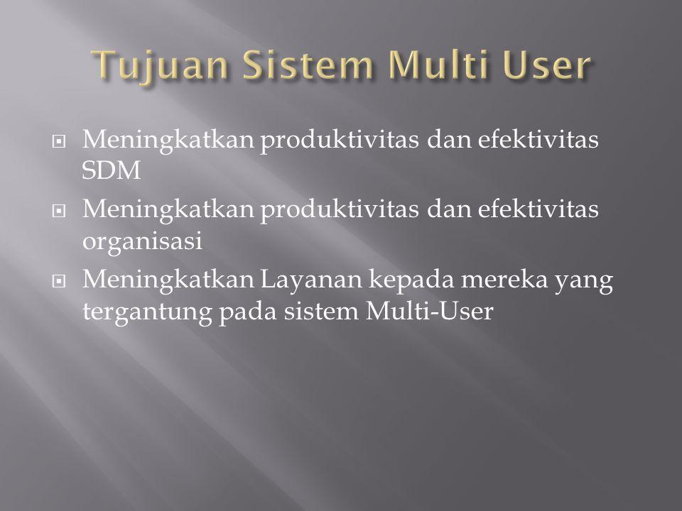  Meningkatkan produktivitas dan efektivitas SDM  Meningkatkan produktivitas dan efektivitas organisasi  Meningkatkan Layanan kepada mereka yang tergantung pada sistem Multi-User