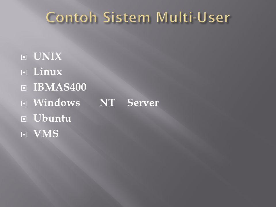 1.LINUX Secara teknis dan singkat dapat dikatakan, Linux adalah suatu sistem operasi yang bersifat multi user dan multitasking, yang dapat berjalan di berbagai platform, termasuk prosesor INTEL 386 dan yang lebih tinggi.