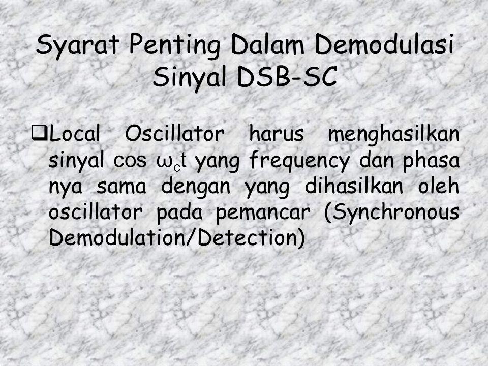  karena perkalian antara X DSB-SC dengan cos ω c t (sinyal dari oscillator) menghasilkan maka LPF harus dapat menghilangkan komponen 2ω c t dari siny