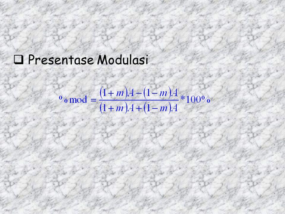 Index Modulasi  Definisi  Jika dinyatakan dalam index modulasi, maka persamaan sinyal AM adalah :