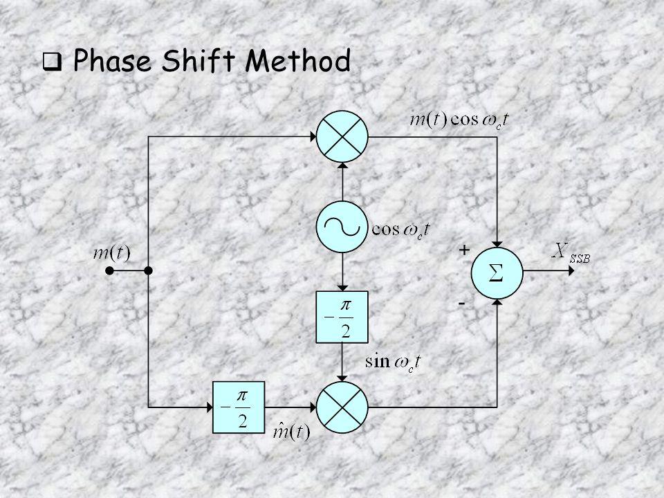 Pembuatan Sinyal SSB  Frequency Discrimination Method