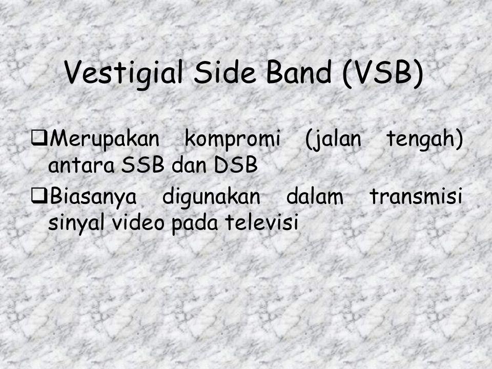 Demodulasi Sinyal SSB  Sinyal SSB dimodulasi dengan cara yang sama dengan demodulasi sinyal DSB-SC (Synchronous Detection)