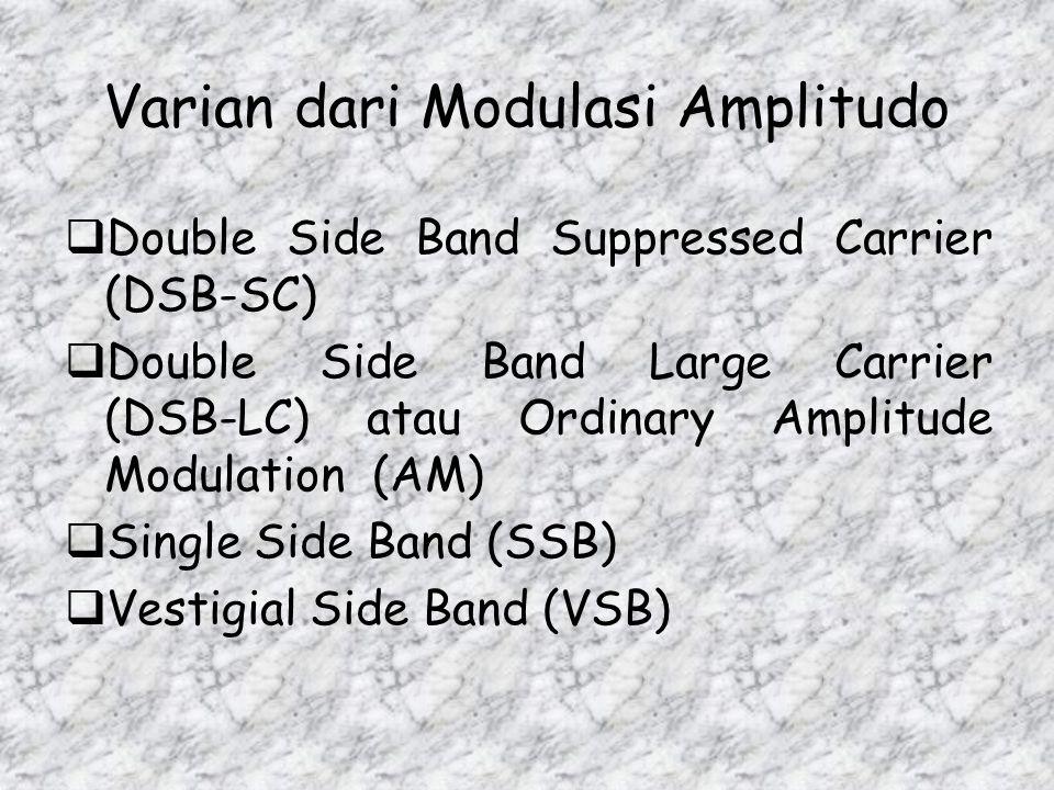 Pada AM, amplitudo dibuat berubah sesuai sinyal informasi, sedang phasanya dibuat nol, sehingga persamaan sinyal termodulasi secara umum adalah :