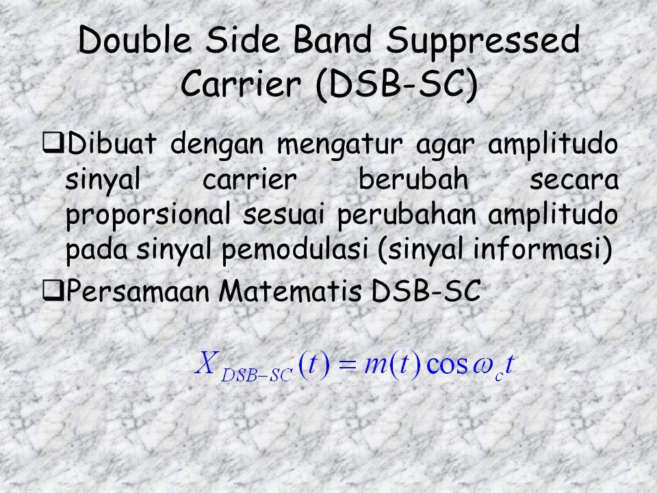 Double Side Band Suppressed Carrier (DSB-SC)  Dibuat dengan mengatur agar amplitudo sinyal carrier berubah secara proporsional sesuai perubahan amplitudo pada sinyal pemodulasi (sinyal informasi)  Persamaan Matematis DSB-SC