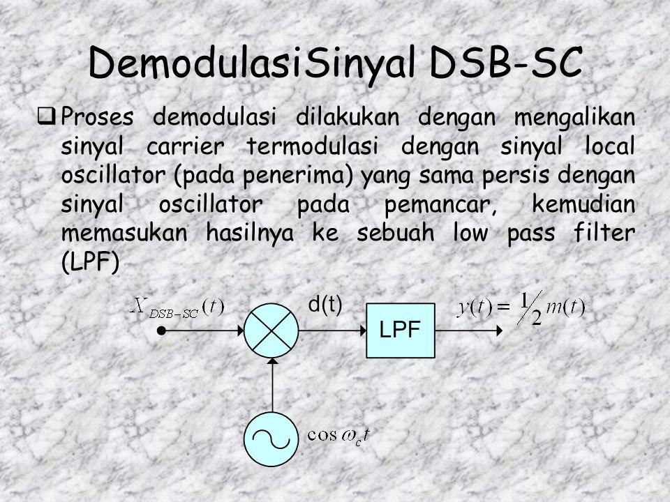 Pembuatan Sinyal DSB-SC  Dibuat dengan mengalikan sinyal informasi m(t) dengan sinyal carrier yang dihasilkan oscillator
