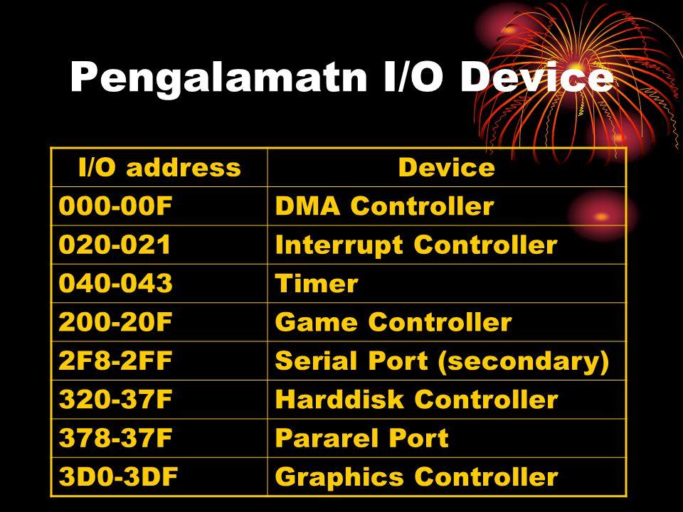 Pengalamatn I/O Device I/O addressDevice 000-00FDMA Controller 020-021Interrupt Controller 040-043Timer 200-20FGame Controller 2F8-2FFSerial Port (secondary) 320-37FHarddisk Controller 378-37FPararel Port 3D0-3DFGraphics Controller
