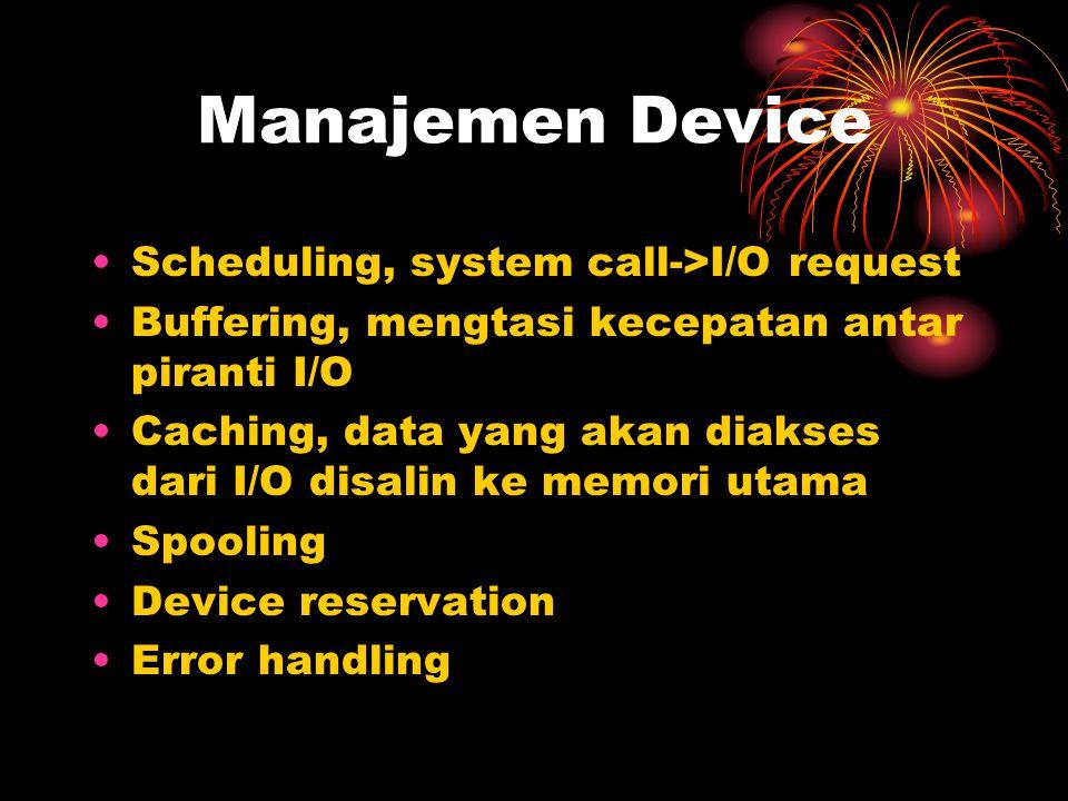 Manajemen Device Scheduling, system call->I/O request Buffering, mengtasi kecepatan antar piranti I/O Caching, data yang akan diakses dari I/O disalin ke memori utama Spooling Device reservation Error handling