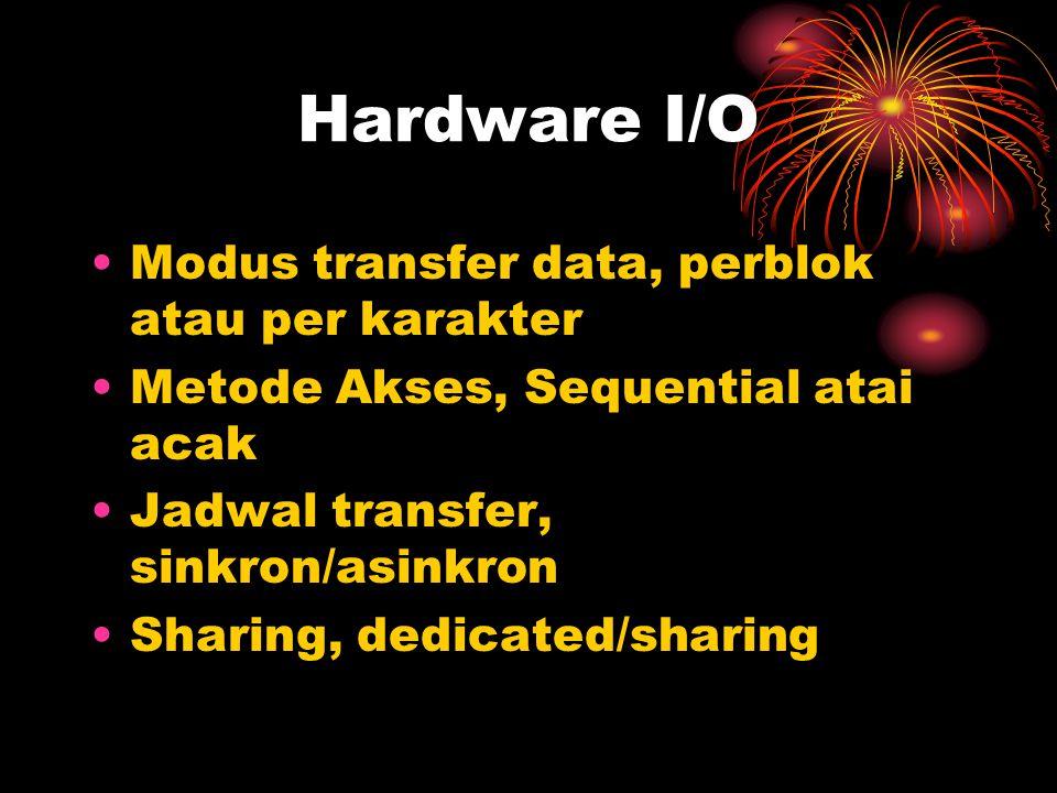 Hardware I/O Modus transfer data, perblok atau per karakter Metode Akses, Sequential atai acak Jadwal transfer, sinkron/asinkron Sharing, dedicated/sharing