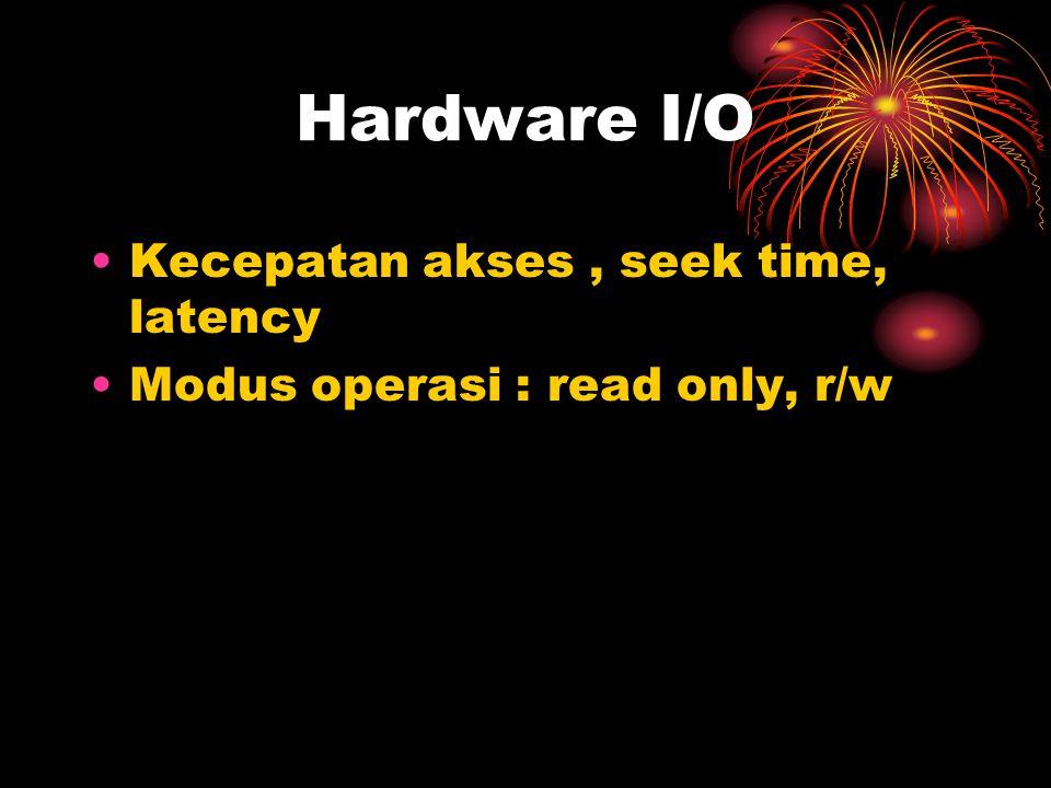 Hardware I/O Kecepatan akses, seek time, latency Modus operasi : read only, r/w