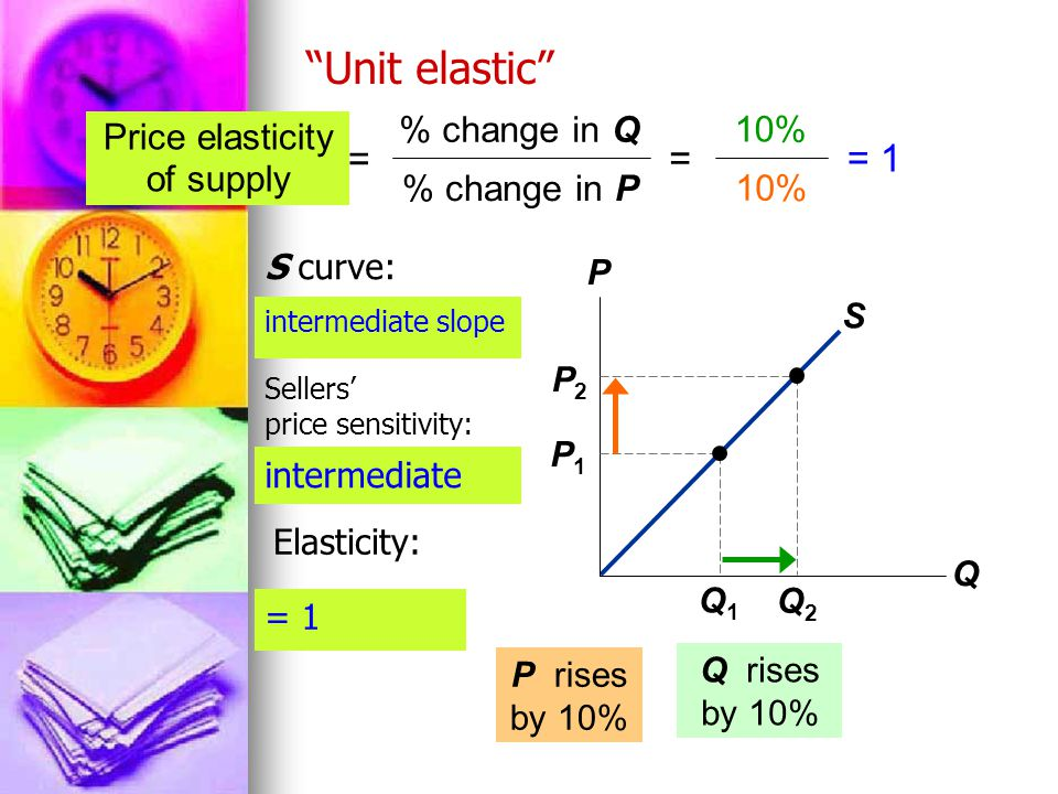 S Unit elastic P Q Q1Q1 P1P1 Q2Q2 P2P2 Q rises by 10% 10% = 1 Price elasticity of supply = % change in Q % change in P = P rises by 10% intermediate slope intermediate = 1 S curve: Sellers' price sensitivity: Elasticity: