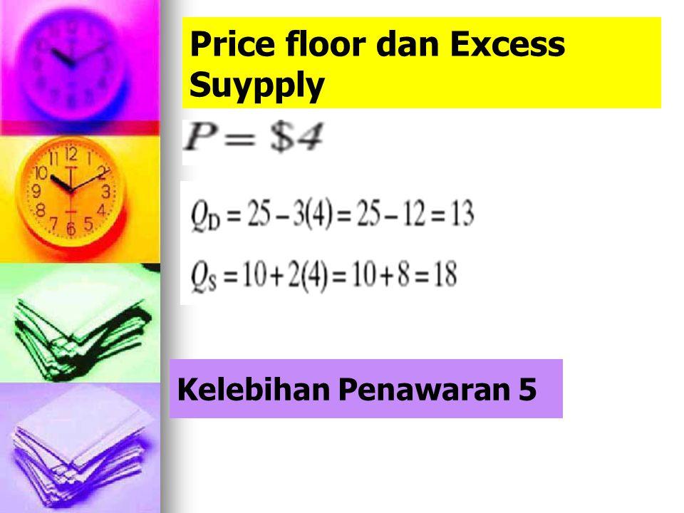 Kelebihan Penawaran 5 Price floor dan Excess Suypply