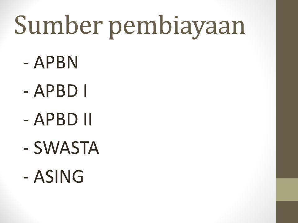 Sumber pembiayaan - APBN - APBD I - APBD II - SWASTA - ASING