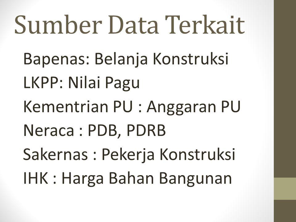 Sumber Data Terkait Bapenas: Belanja Konstruksi LKPP: Nilai Pagu Kementrian PU : Anggaran PU Neraca : PDB, PDRB Sakernas : Pekerja Konstruksi IHK : Harga Bahan Bangunan