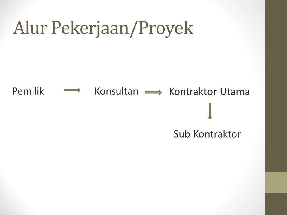 Alur Pekerjaan/Proyek PemilikKonsultan Kontraktor Utama Sub Kontraktor