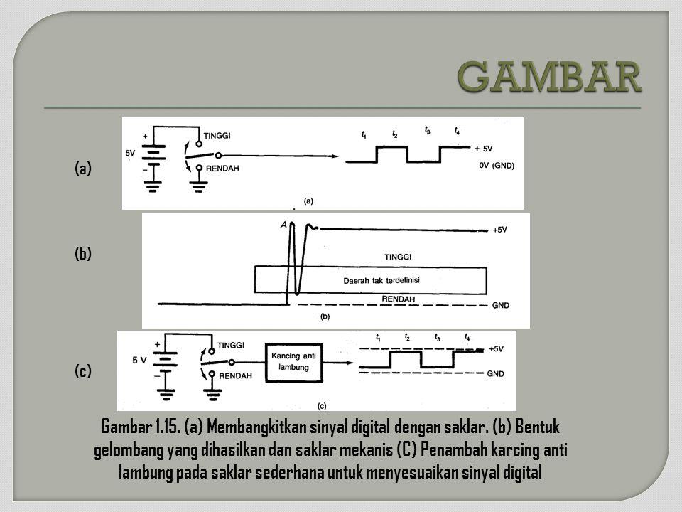 Gambar 1.15. (a) Membangkitkan sinyal digital dengan saklar. (b) Bentuk gelombang yang dihasilkan dan saklar mekanis (C) Penambah karcing anti lambung