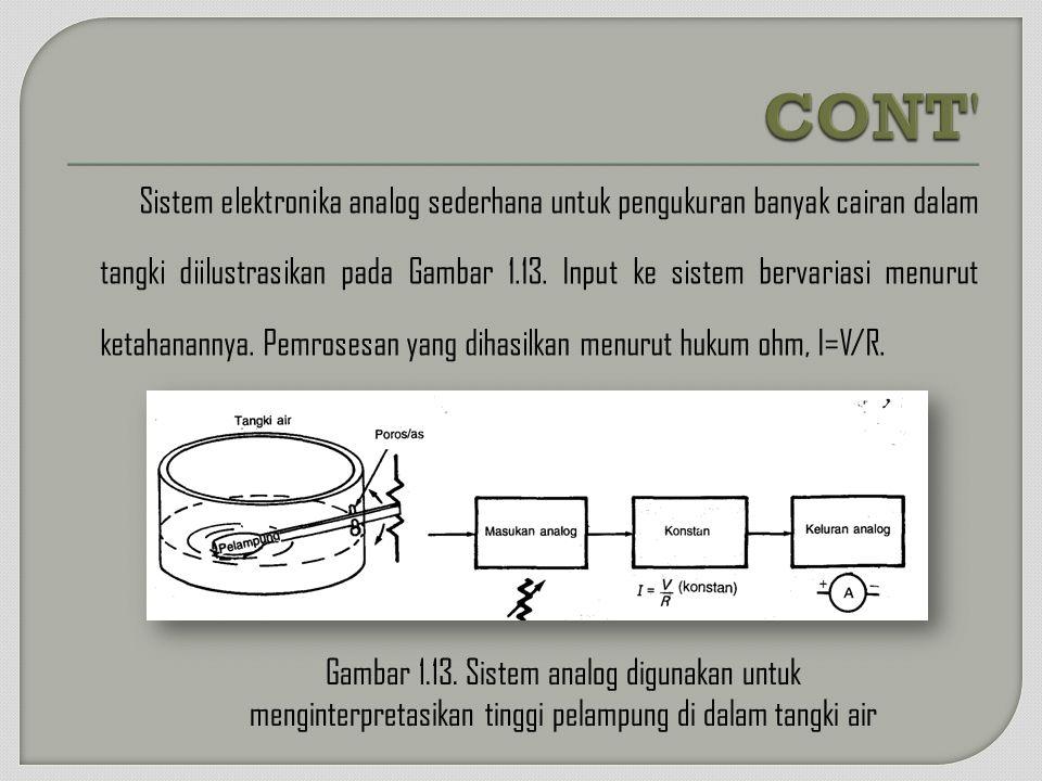 Indikator output adalah ampmeter yang dikalibrasi sebagai petunjuk tangki air, hambatan input turun.