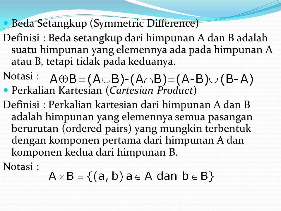 Beda Setangkup (Symmetric Difference) Definisi : Beda setangkup dari himpunan A dan B adalah suatu himpunan yang elemennya ada pada himpunan A atau B,