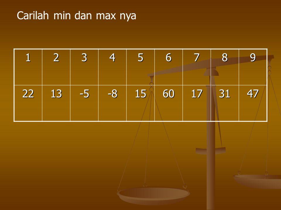 123456789 2213-5-81560173147 Carilah min dan max nya