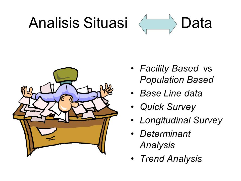 Analisis Situasi Data Facility Based vs Population Based Base Line data Quick Survey Longitudinal Survey Determinant Analysis Trend Analysis
