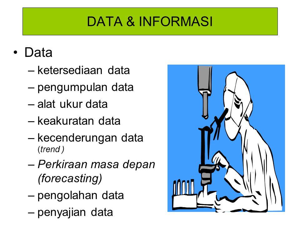 DATA & INFORMASI Data –ketersediaan data –pengumpulan data –alat ukur data –keakuratan data –kecenderungan data (trend ) –Perkiraan masa depan (foreca