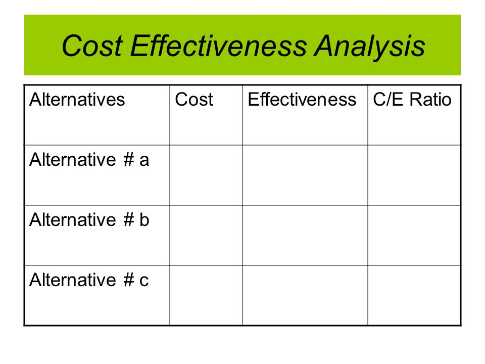 Cost Effectiveness Analysis AlternativesCostEffectivenessC/E Ratio Alternative # a Alternative # b Alternative # c