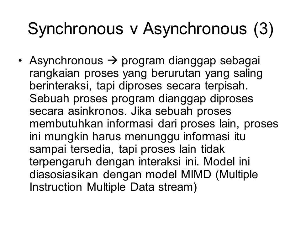 Synchronous v Asynchronous (3) Asynchronous  program dianggap sebagai rangkaian proses yang berurutan yang saling berinteraksi, tapi diproses secara terpisah.