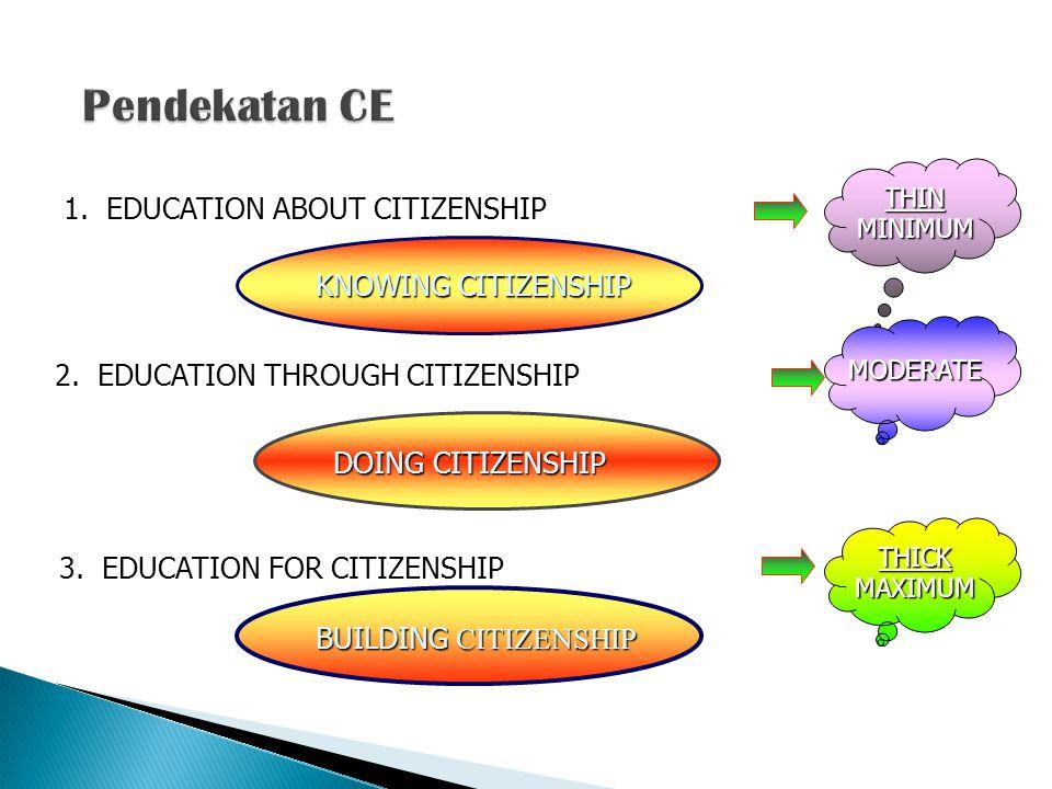 1. EDUCATION ABOUT CITIZENSHIP THINMINIMUM KNOWING CITIZENSHIP 2. EDUCATION THROUGH CITIZENSHIP MODERATE DOING CITIZENSHIP 3. EDUCATION FOR CITIZENSHI