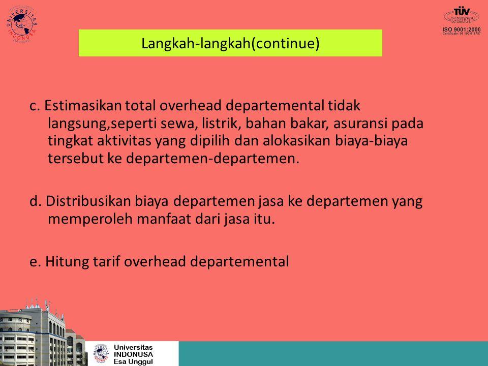 Langkah-langkah(continue) c. Estimasikan total overhead departemental tidak langsung,seperti sewa, listrik, bahan bakar, asuransi pada tingkat aktivit