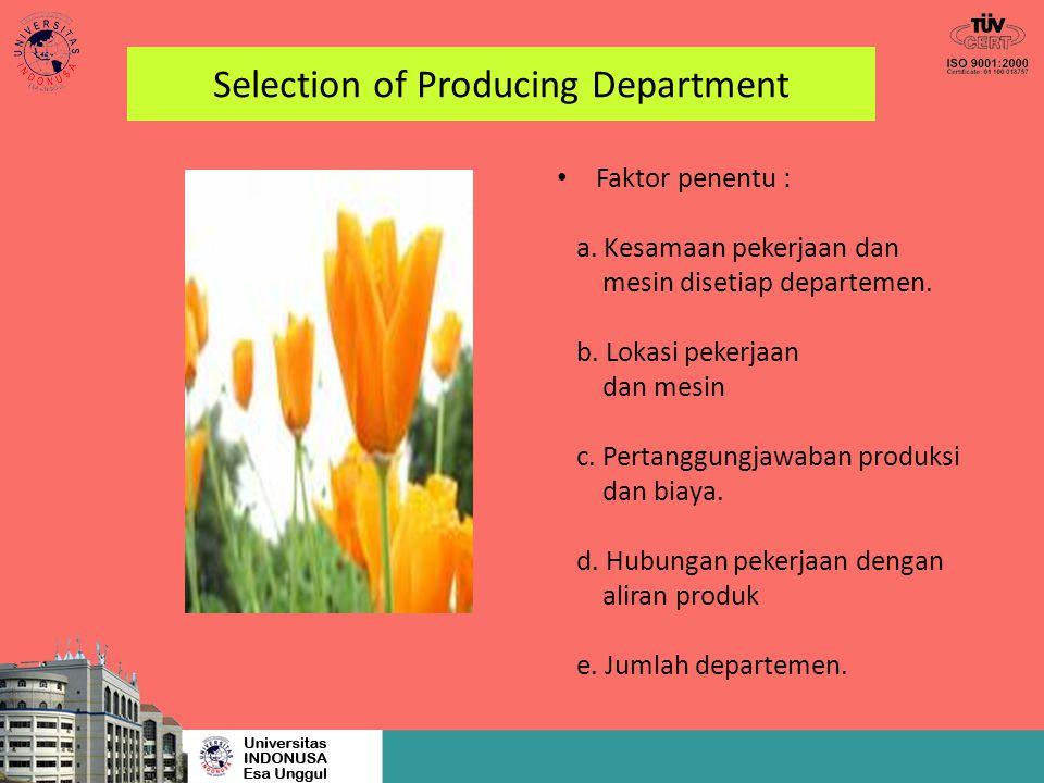 Selection of Producing Department Faktor penentu : a. Kesamaan pekerjaan dan mesin disetiap departemen. b. Lokasi pekerjaan dan mesin c. Pertanggungja