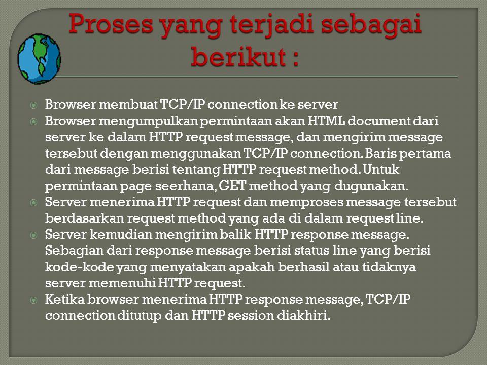  Browser membuat TCP/IP connection ke server  Browser mengumpulkan permintaan akan HTML document dari server ke dalam HTTP request message, dan meng
