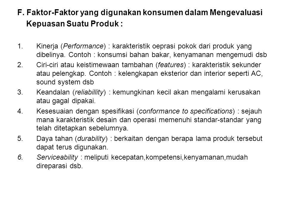 F. Faktor-Faktor yang digunakan konsumen dalam Mengevaluasi Kepuasan Suatu Produk : 1.Kinerja (Performance) : karakteristik oeprasi pokok dari produk