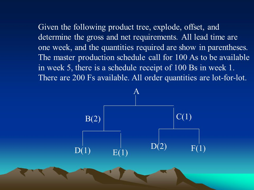 A B(2) D(1) E(1) C(1) D(2) F(1) Given the following product tree, explode, offset, and determine the gross and net requirements. All lead time are one
