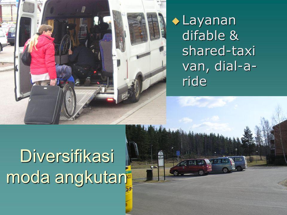  Layanan difable & shared-taxi van, dial-a- ride Diversifikasi moda angkutan