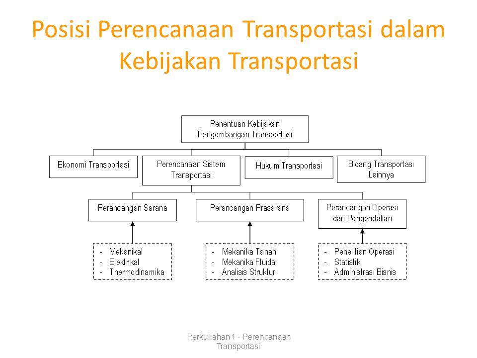 Posisi Perencanaan Transportasi dalam Kebijakan Transportasi Perkuliahan 1 - Perencanaan Transportasi
