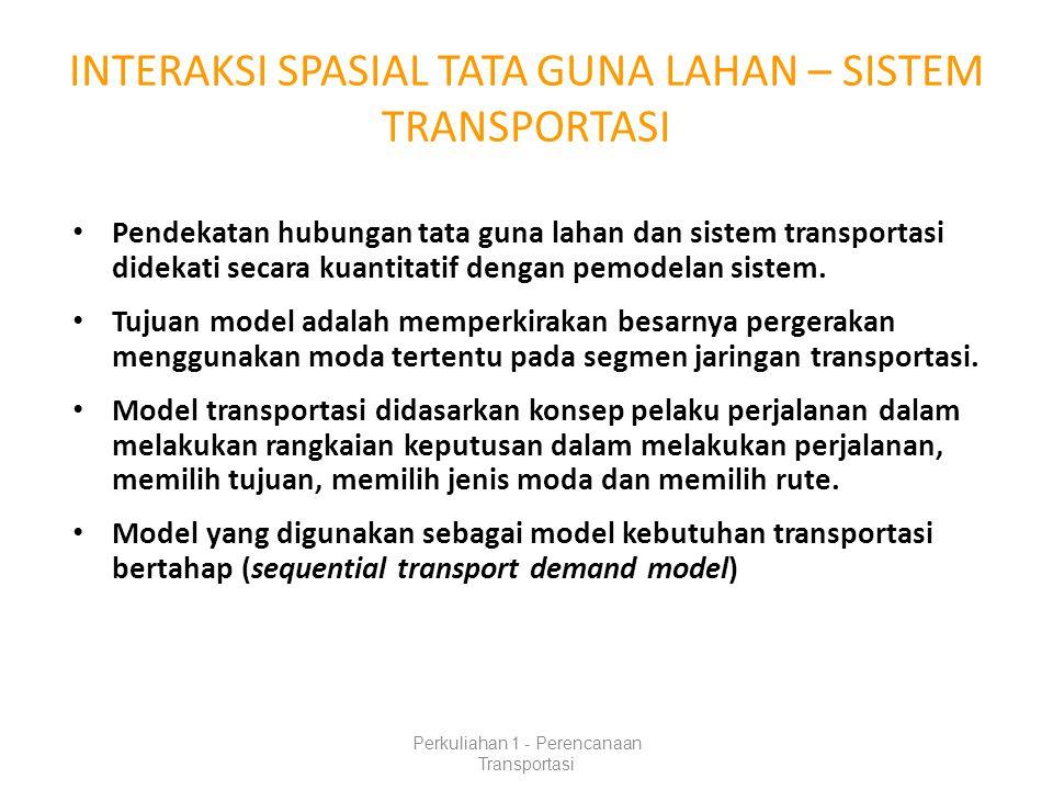 INTERAKSI SPASIAL TATA GUNA LAHAN – SISTEM TRANSPORTASI Pendekatan hubungan tata guna lahan dan sistem transportasi didekati secara kuantitatif dengan pemodelan sistem.