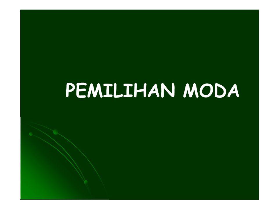 PEMILIHAN MODA