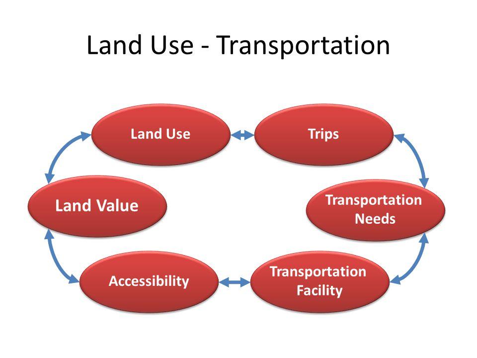 Tujuan Perencanaan Transportasi Mencegah masalah transportasi di masa depan (kemacetan, tundaan, kecelakaan) Problem Solving untuk masalah transportasi Melayani kebutuhan transportasi Mempersiapkan kebijakan transportasi masa depan Menoptimalkan sumber daya untuk pencapaian tujuan transportasi.