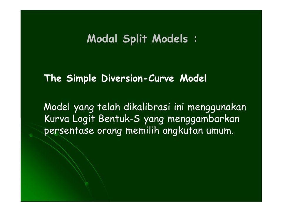 Modal Split Models : The Simple Diversion-Curve Model Model yang telah dikalibrasi ini menggunakan Kurva Logit Bentuk-S yang menggambarkan persentase orang memilih angkutan umum.